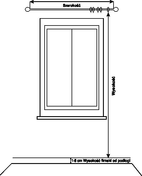 Jak mierzyć szerokość i wysokość okna pod firankę i zasłonę