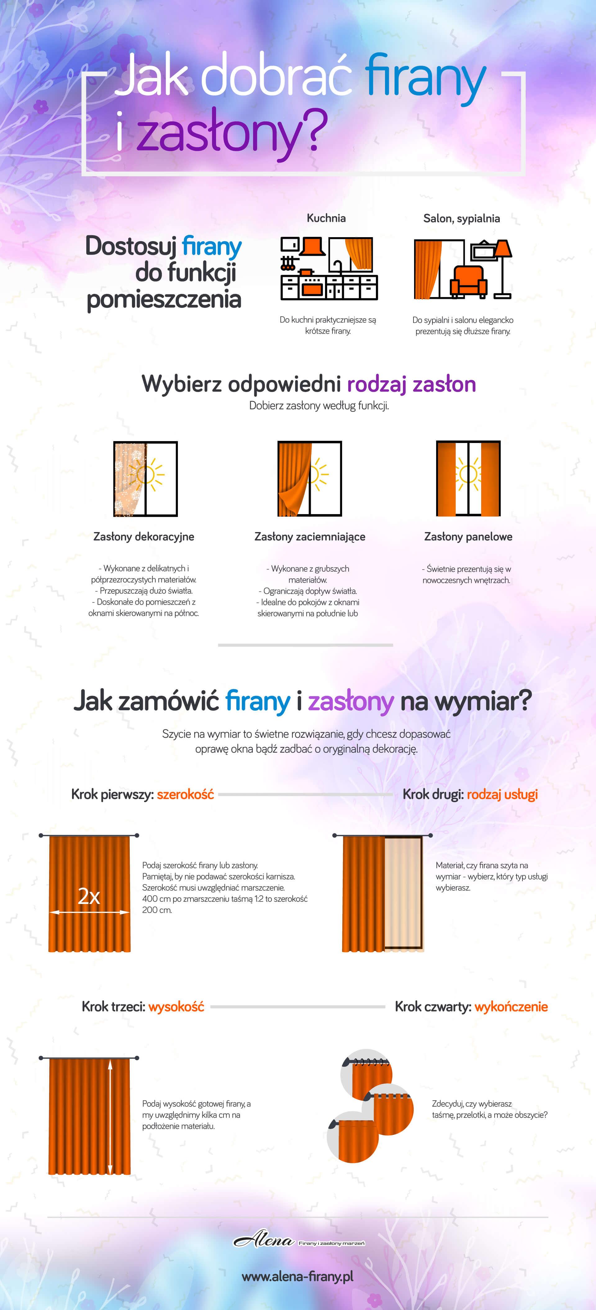 Infogrfika jak dobrać zasłonę i firanę, jak zamówić firankę i zasłonę na wymiar
